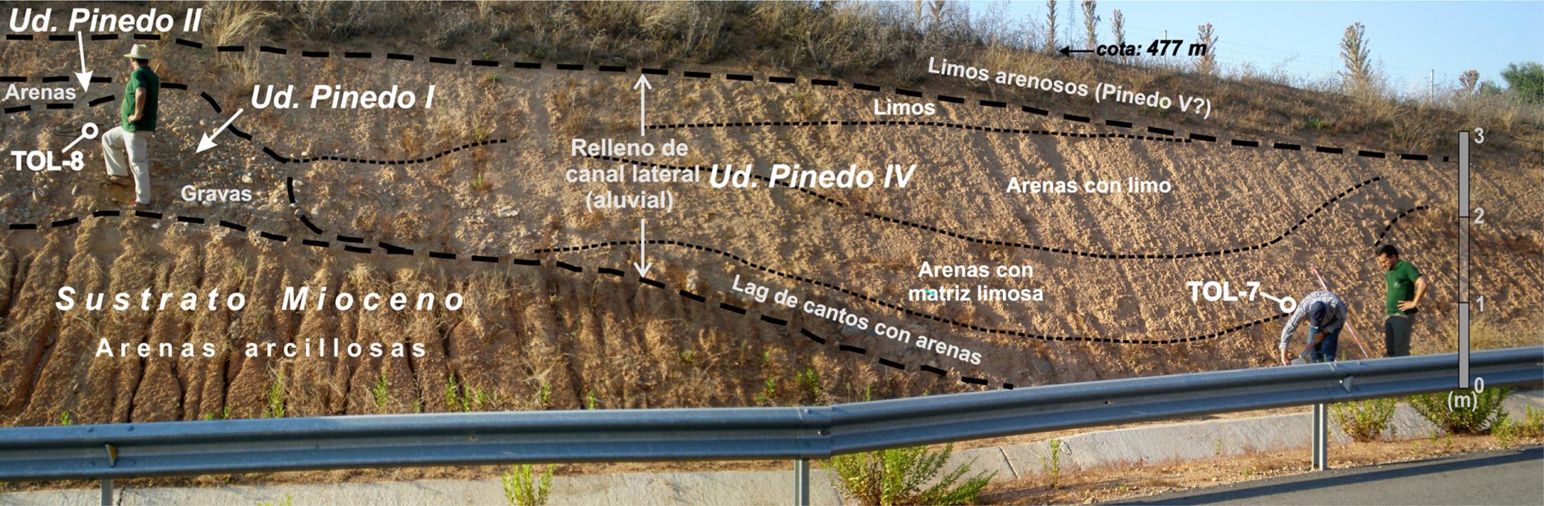 Geocronología De Los Yacimientos Achelenses De Pinedo Y Cien